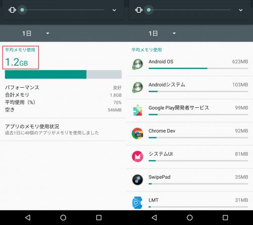 nexus5x-ram-usage2