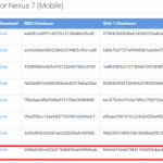 Nexus7(2012) 3G SIMフリーモデル向けにAndroid 5.1 Lollipopのファクトリーイメージが公開。Nexus7(2013)とNexus9向けは未だにリリースされず。