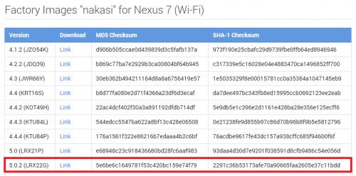 nexus7-2012-android-5.0.2