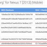 Nexus7(2013) LTEモデル向けAndroid 4.4.4 (KTU84P)のファクトリーイメージがようやく公開。