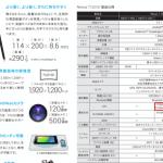 新型Nexus7(2013)の日本版製品カタログにLTE対応バンドが記載。2100MHz(Band1)/1800MHz(Band3)に対応。