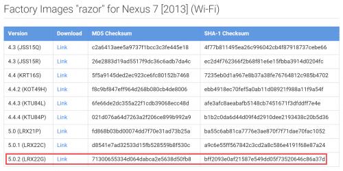 nexus7-2013-nexus10-android5.0.2-factory-image
