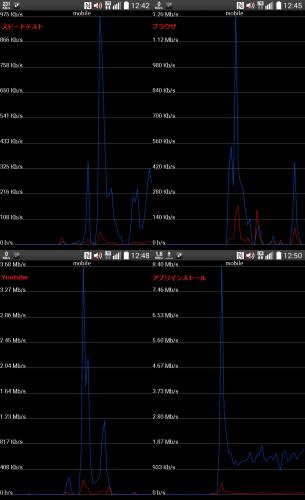 nifmo-app-speed-8.3