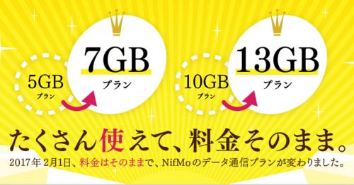 nifmo-increase-data