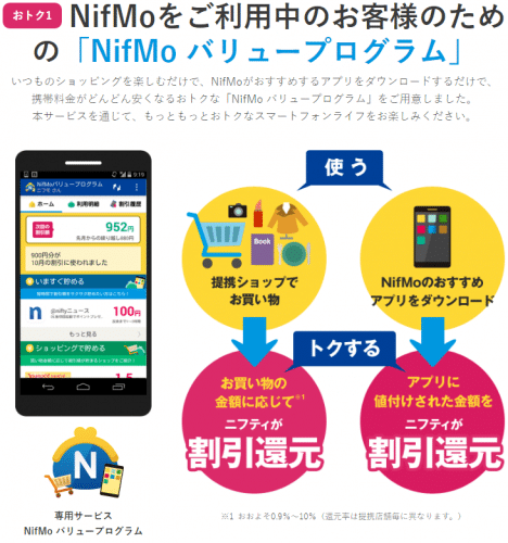 nifmo-value-program2016