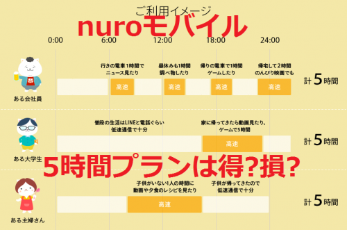 nuro-mobile-5-hour-plan3