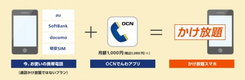 ocn-denwa-carrier-free1