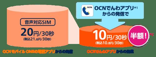 ocn-kakehoudai1