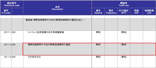 overseas-device-tax1