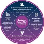 QualcommのSnapdragon 810にSafeSwitchが初めて搭載されていることが判明。遠隔でパスワードロックをかけたり端末初期化を防ぐキルスイッチ機能。