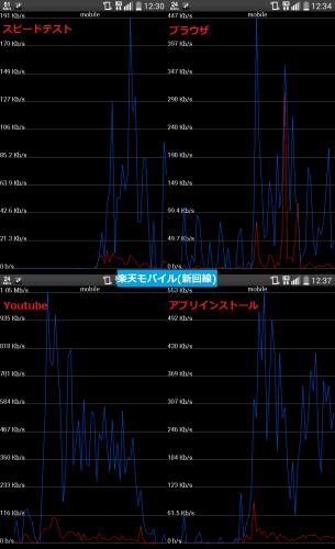 rakuten-mobile-app-speed-5.9