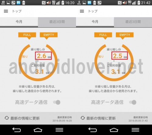 rakuten-mobile-low-speed-count15