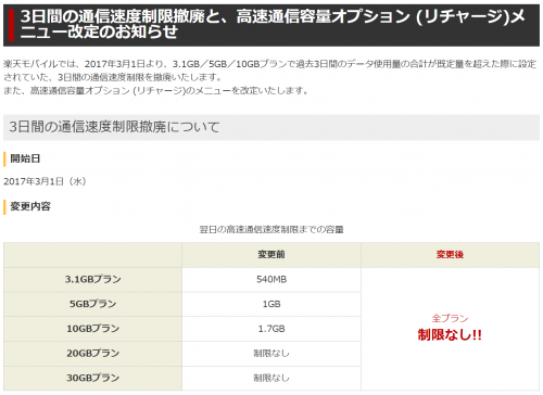 rakuten-mobile-low-speed-count16