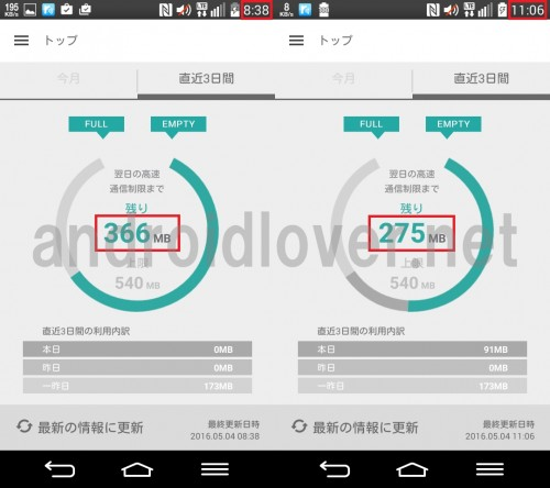 rakuten-mobile-low-speed-count5