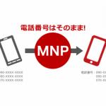 楽天モバイルを自宅で空白期間なく即日開通MNPする手順まとめ