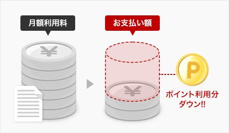 rakuten-mobile-point-payment2
