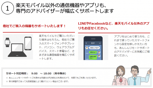 rakuten-mobile-support1