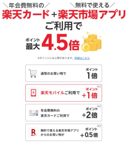端末 楽天 unlimited 楽天モバイル・スーパーホーダイ→UN