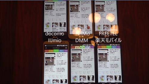 sim-top6-smartnews3