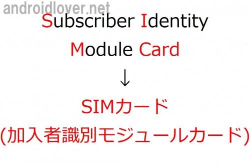 simcard12