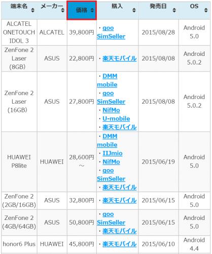 smartphone-comparison1