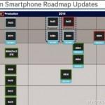 Qualcomm Snapdragonの2014~2015年のロードマップが流出。Snapdragon810は2014年末から2015年始にリリース予定。