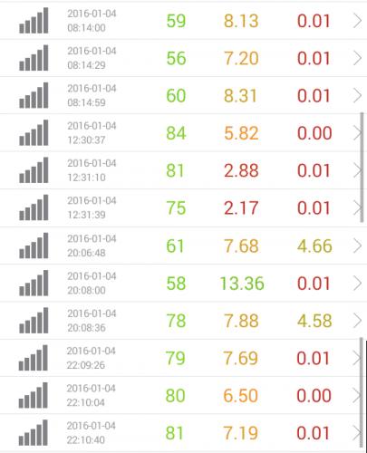 speed-test-b-mobile-1.4