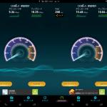 U-mobile データ専用 LTE使い放題の速度が通信設備増強により大幅に改善。下り最速15.48Mbpsを叩き出す。
