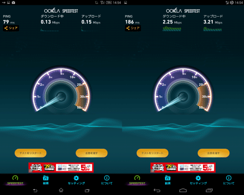 u-mobile-plala-speed-comparison2