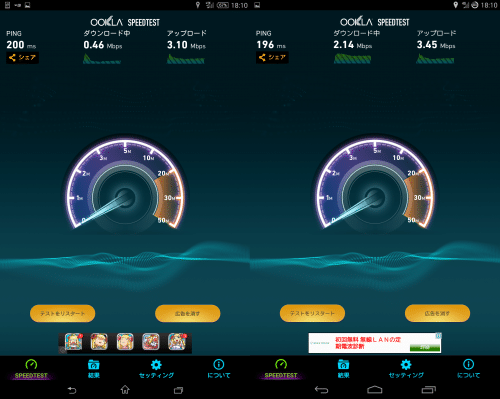 u-mobile-plala-speed-comparison4