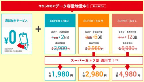 U-mobile SUPERでは各プラン1,000円割引と高速通信容量が1GB~5GB増量されるキャンペーンを開催中