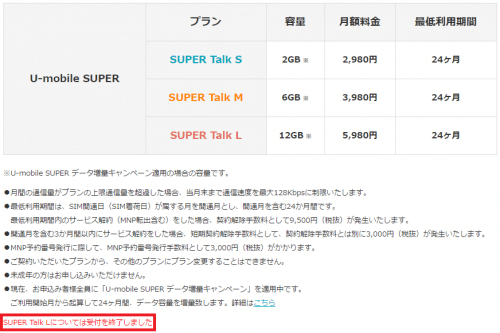 u-mobile-super-talk-l-discontinued
