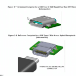 microUSBほどの大きさで裏表どちらでもリバーシブルに刺すことができるUSB Type-Cの技術仕様書が公開。PCやスマホなど様々なデバイスに採用され薄型化などに期待。