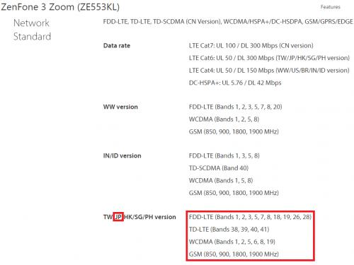 zenfone3zoom7